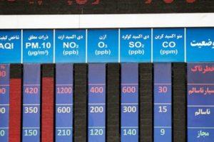 چه دستگاهی متولی ایستگاههای سنجش آلودگی هواست؟