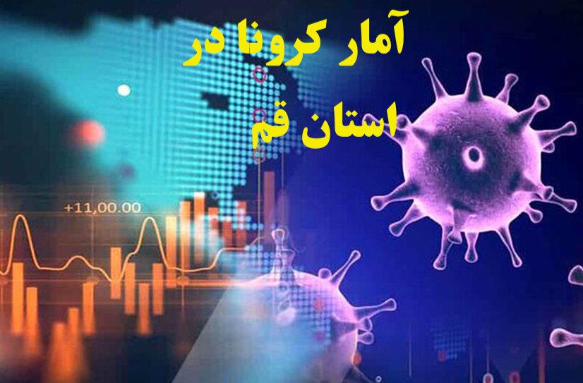 افزایش تعداد بیماران کرونایی به ۳۳۹ نفر در قم/حال ۶۲ نفر وخیم است – پایگاه خبری شهرکریمه   اخبار ایران و جهان